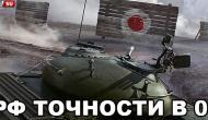 Изменение точности в 9.6 Новости