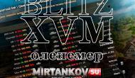 XVM для WOT Blitz Интерфейс