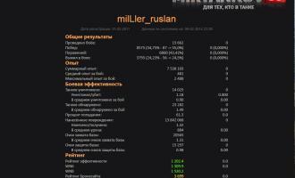 Программа WotDossier для просмотра статистики в WoT 0.9.18 Программы