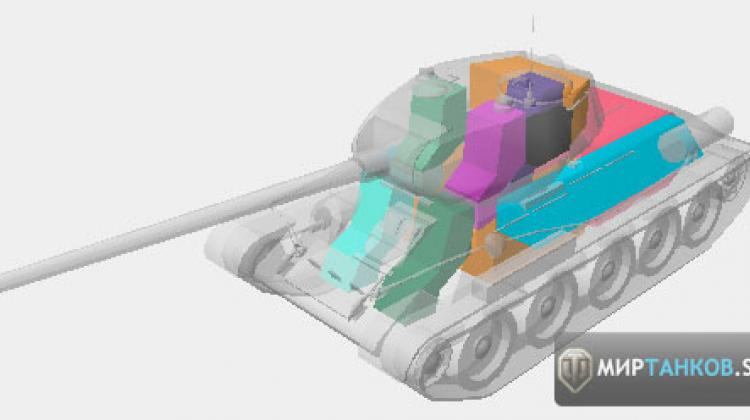 колижен модель танка Т-34-85