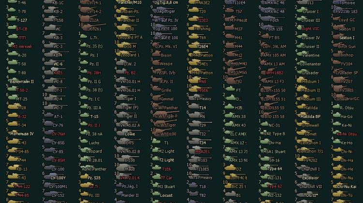 Иконки с отмеченными классами техники от Master_XH для WoT Иконки танков