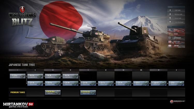 WoT Blitz - Ветка японских средних танков Новости