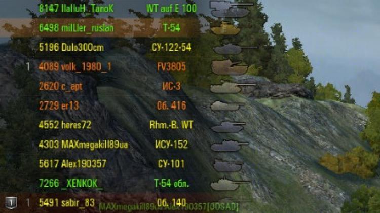 Личный рейтинг игроков в бою для World of Tanks Статистика