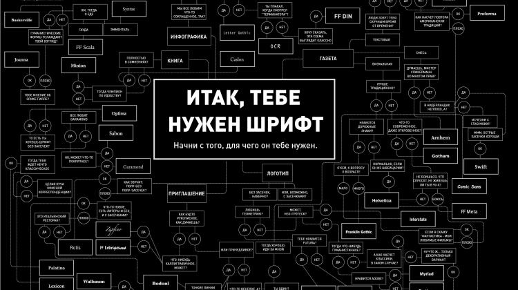 Замена шрифтов в World of Tanks Интерфейс