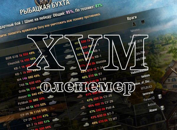 Интервью с одним из создателей XVM (Оленеметра) XVM