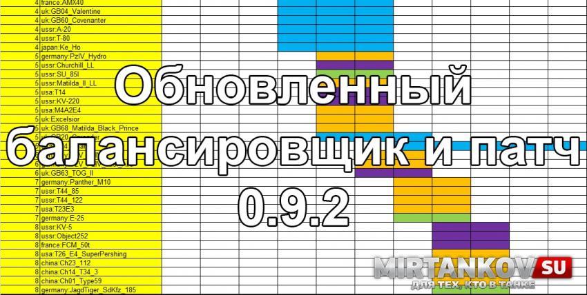 Обновленный балансировщик и выход патча 0.9.2 Новости