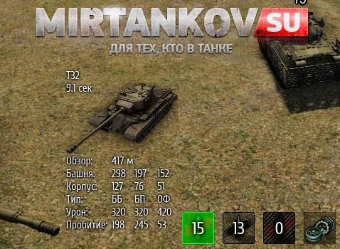 Информационная панель для любого прицела для World of Tanks  Разные моды