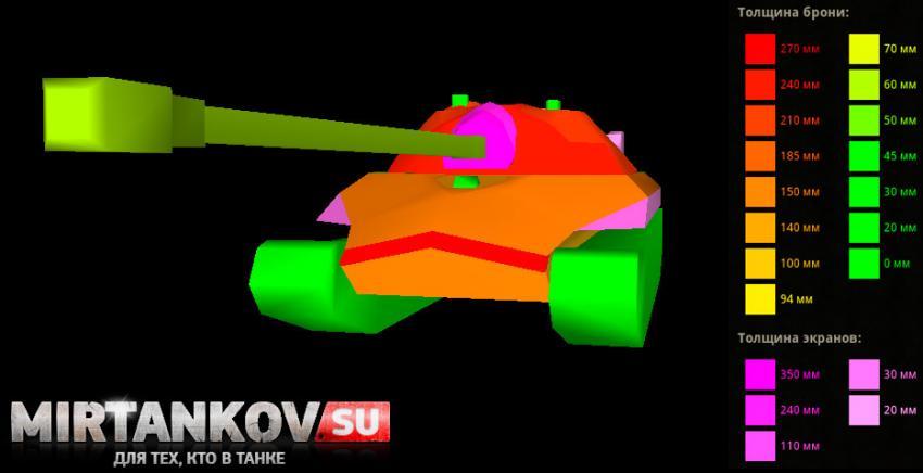 Модель бронирования и пробитие танка ИС-7 Танки