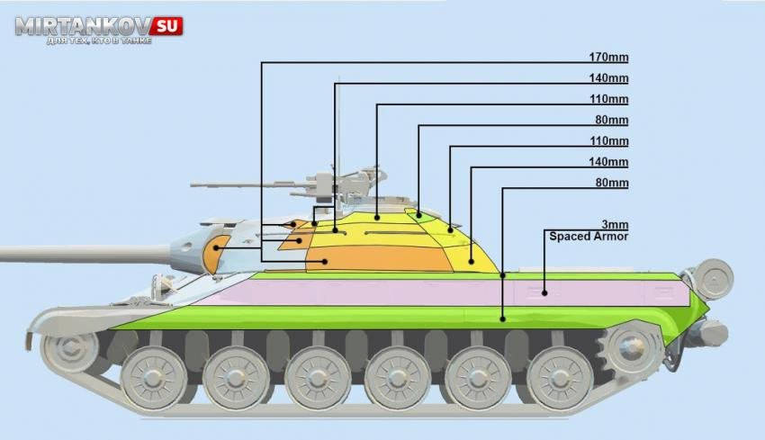 Бронирование Centurion Action X и Т-22 ср. Новости
