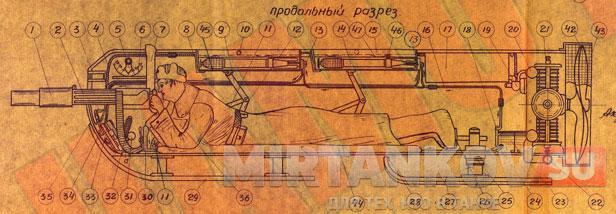 танк саламандра сталин