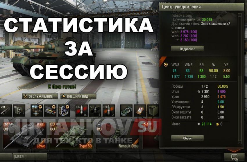 Мод сессионной статистики с рейтингами эффективности для World of Tanks Статистика