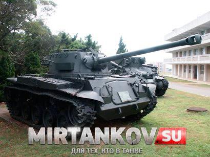 Две минуты отборной информации про танк Type 64 Видео