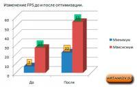 Как увеличить FPS в WOT? (обновлено) Полезное