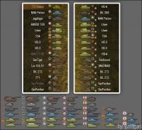Модифицированные стандартные иконки для WoT Иконки танков