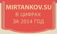 Наш сайт за 2014 год в цифрах Новости