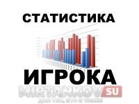 Статистика на нашем сайте - узнай свой рейтинг Новости