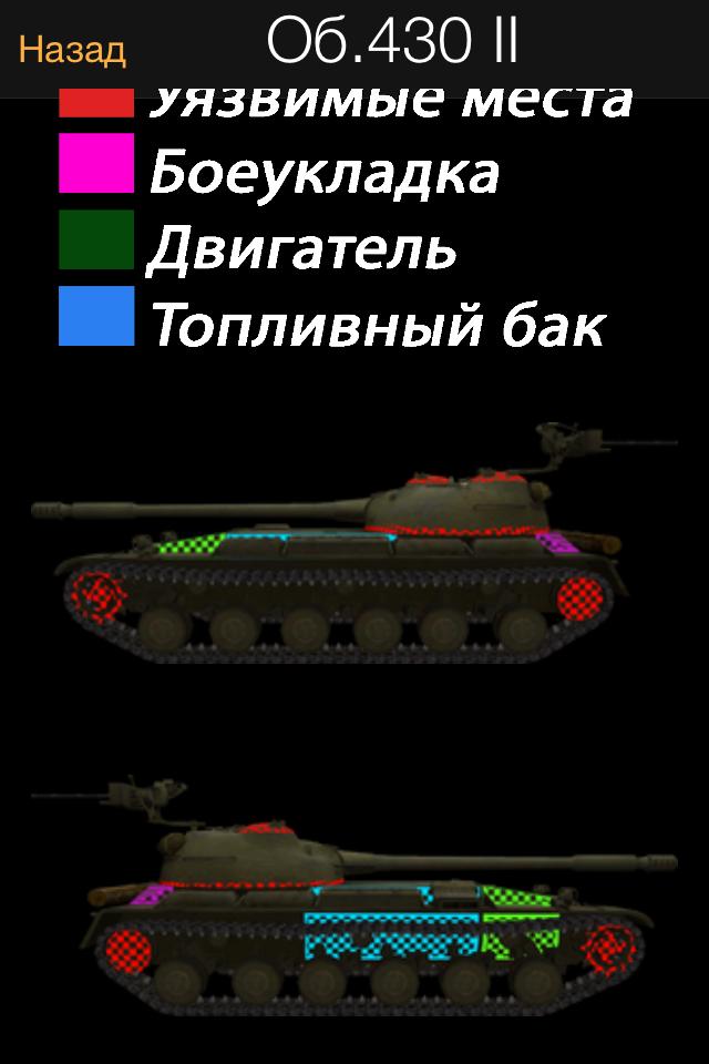 система ворлд оф танк уязвимые места танков картинки типа материала