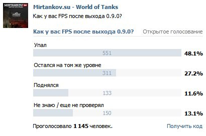 fps world of tanks 0.9.0