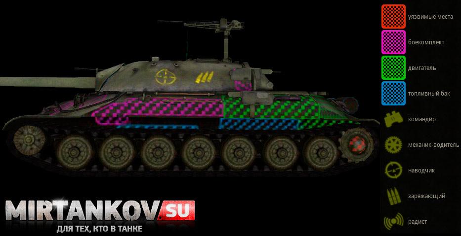 ворлд оф танк уязвимые места танков картинки периодически