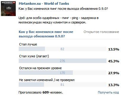 пинг ping world of tanks 0.9.0