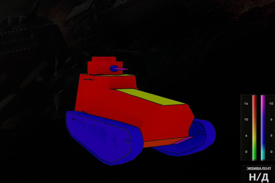 world of tanks brutal mod