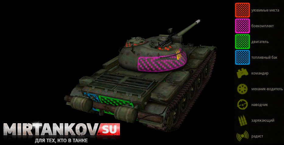 конструктивном картинки слабых мест танков сайт создан для