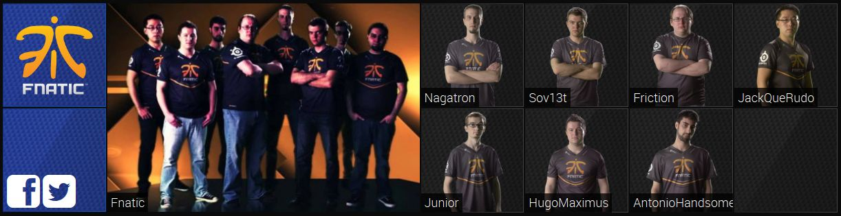 fnatic world of tanks