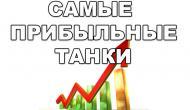 Инфографика - доходность танков или на чем фармить? Новости