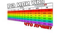 Чем отличается РЭ от WN8? Новости