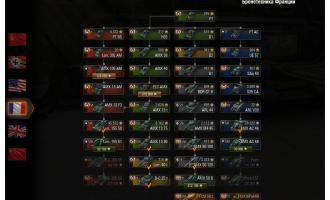 Потрясающие цветные иконки танков в ангаре для WoT 0.9.16 Иконки танков