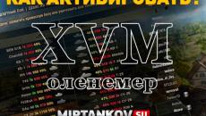 Как активировать статистику XVM оленемер на World of Tanks XVM