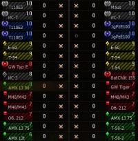 Цветные иконки от Peqperu для WoT Иконки танков