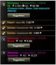 Цветные сообщения после боя для World of Tanks Интерфейс