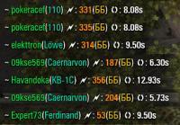 Лог полученных повреждений в боевом чате для World of Tanks 0.9.9 Чат