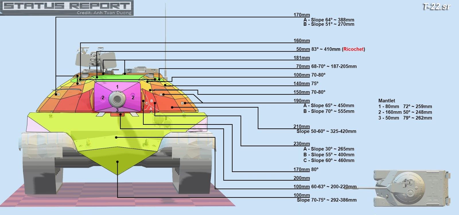 схема бронирования танков 3d
