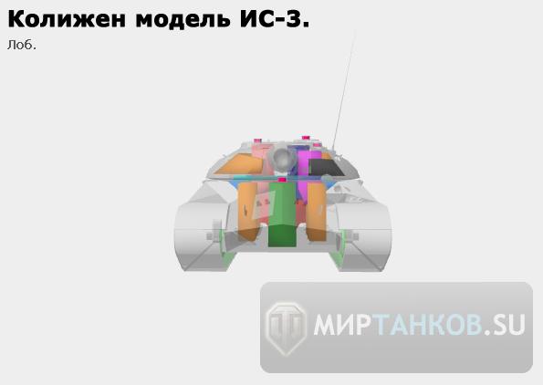 ИС-3 модель колижен модули