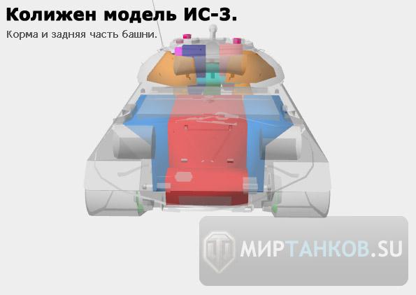 ИС-3 модель колижен корма