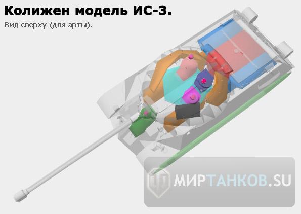 ИС-3 модель сверху колижен