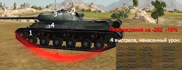 Пробитие ИС-3 из 122 мм пушки в корму.  Традиционно самое слабое место всех танков...  Наша хваленая башня получила...