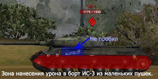 Слабые борта танка ИС-3