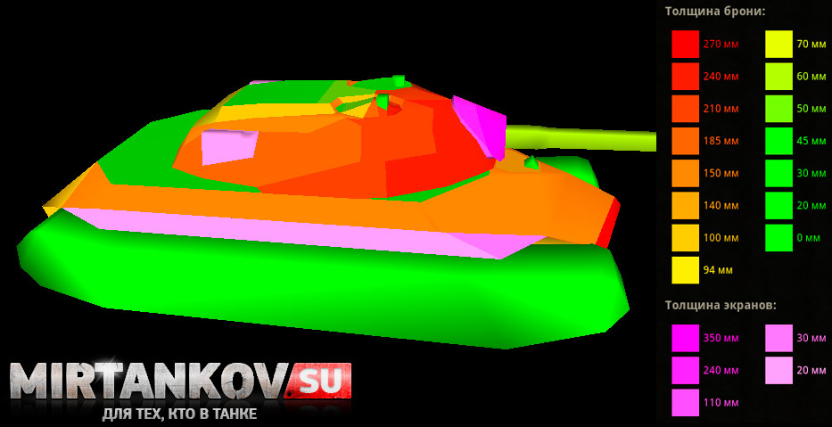 экраны ис-7 world of tanks