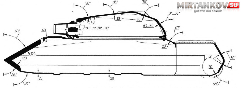 Т-62 схема бронирования