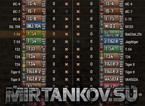 Иконки для танков под патч 0 7 4