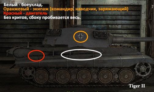 Колижен модель танка Tiger II.