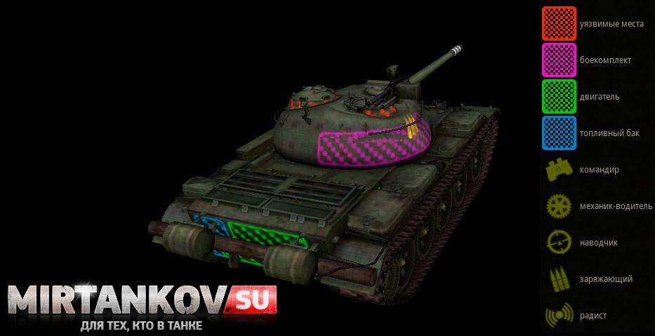 Как сделать танк в wot непробиваемым - Mobblog.ru
