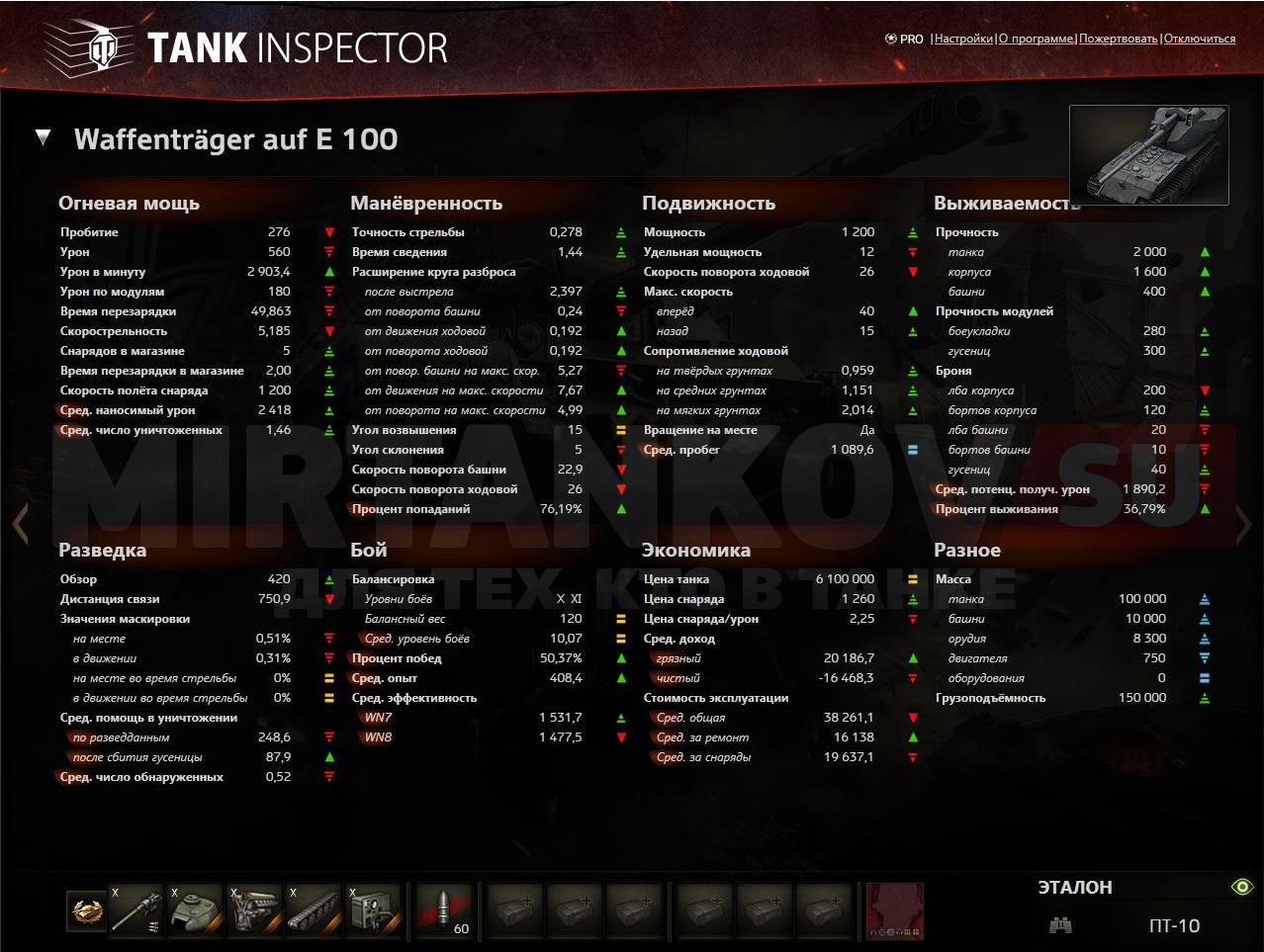 термобелье что обозначают цифры в уроне пушки в танках термобелье можно