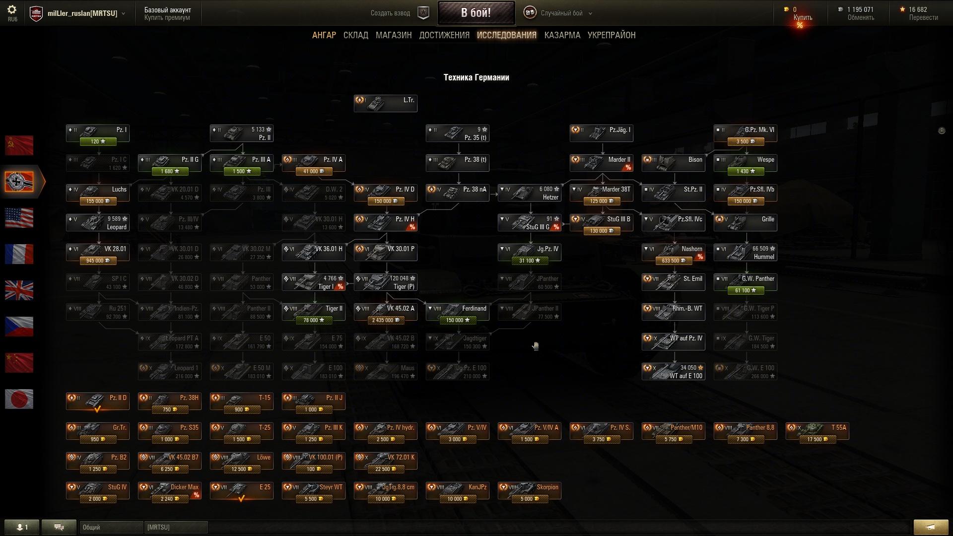 Рейтинг Премиумных Танков в World Of Tanks