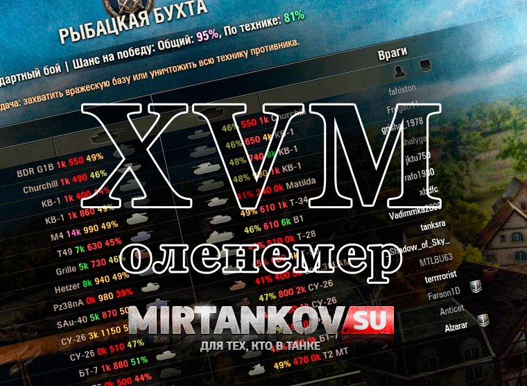 Xvm и оленемер для world of tanks 0 9 6 интерфейс