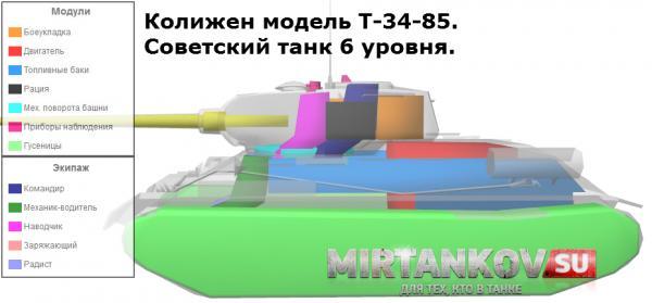 Колижен модель Т-34-85.