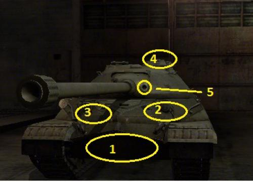 ис 8 зоны пробития: